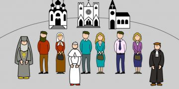 Sects in Christianity - Dividing the Church of Christ - Christian Denominations